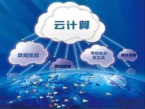 云计算技术方向